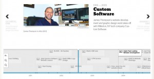 portfolio-timeline